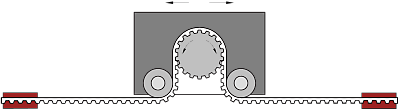 Lineární pohon ozubeným řemenem